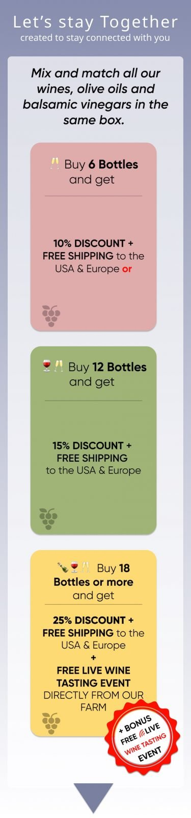 Super Tuscan Red Wine Offer to USA